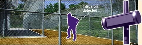 K Amp G Spectrum Your Expert In Outdoor Perimeter